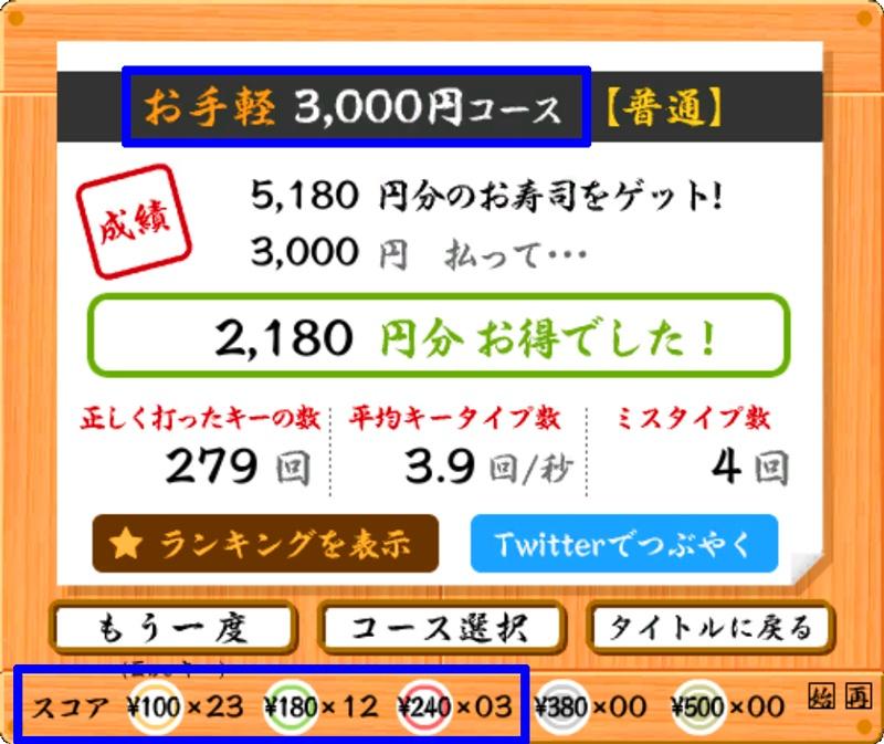 寿司打タイピングお手軽コース¥3,000普通