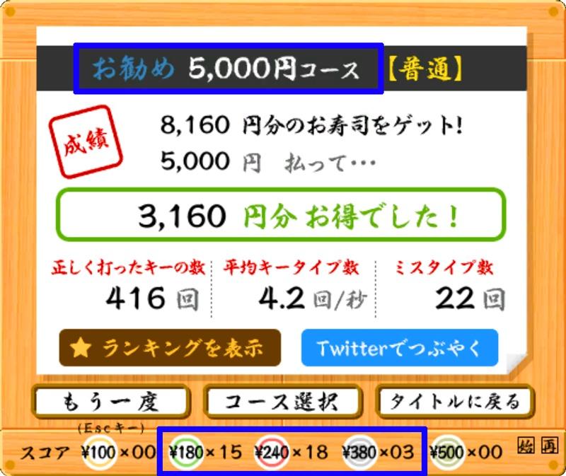 寿司打お勧め5,000円コース