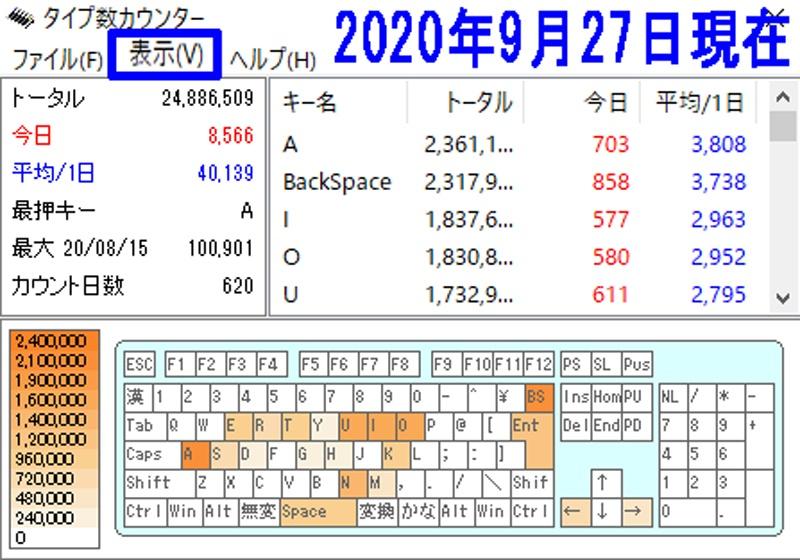タイプ数カウンター表示キー別2020年9月27日