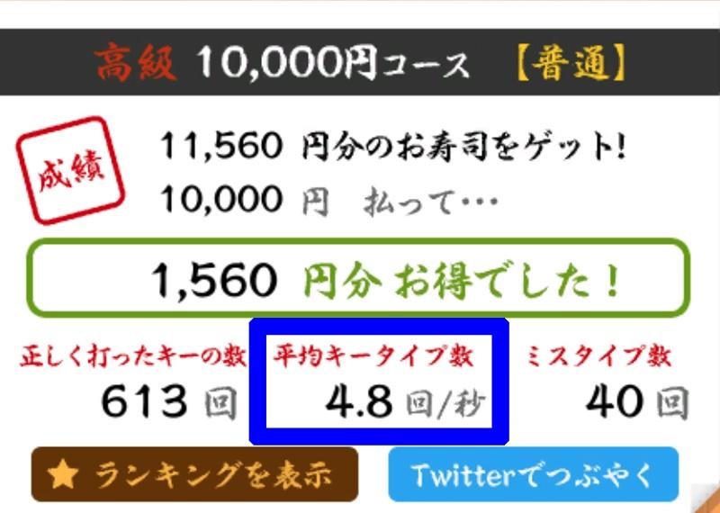 寿司打の平均キータイプ数4.8回/秒に更新