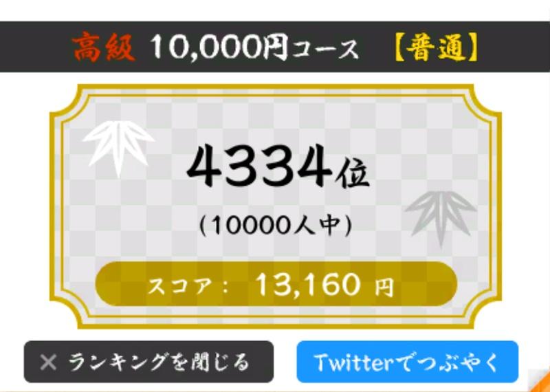 10,000円高級コース普通で4,334位