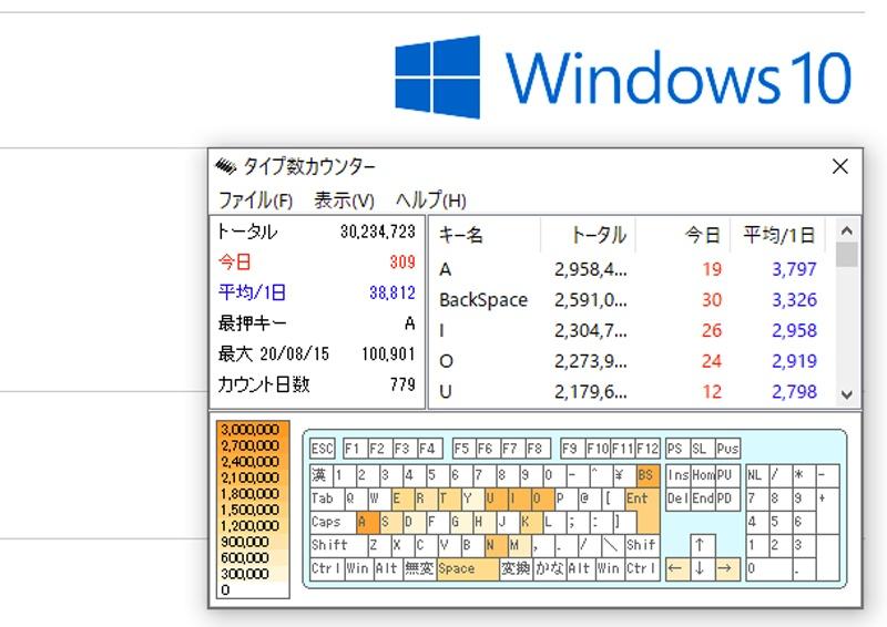 Windows10にタイプ数カウンター設置