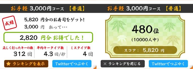 寿司打お手軽3,000円コース新記録