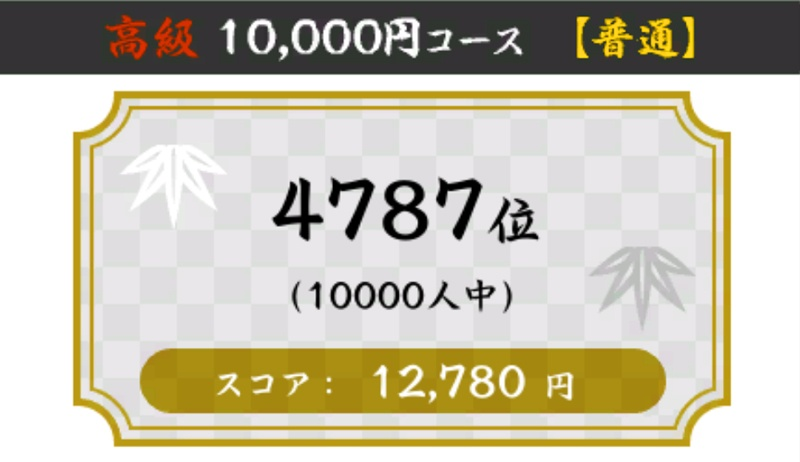 寿司打の高級普通で4,787位